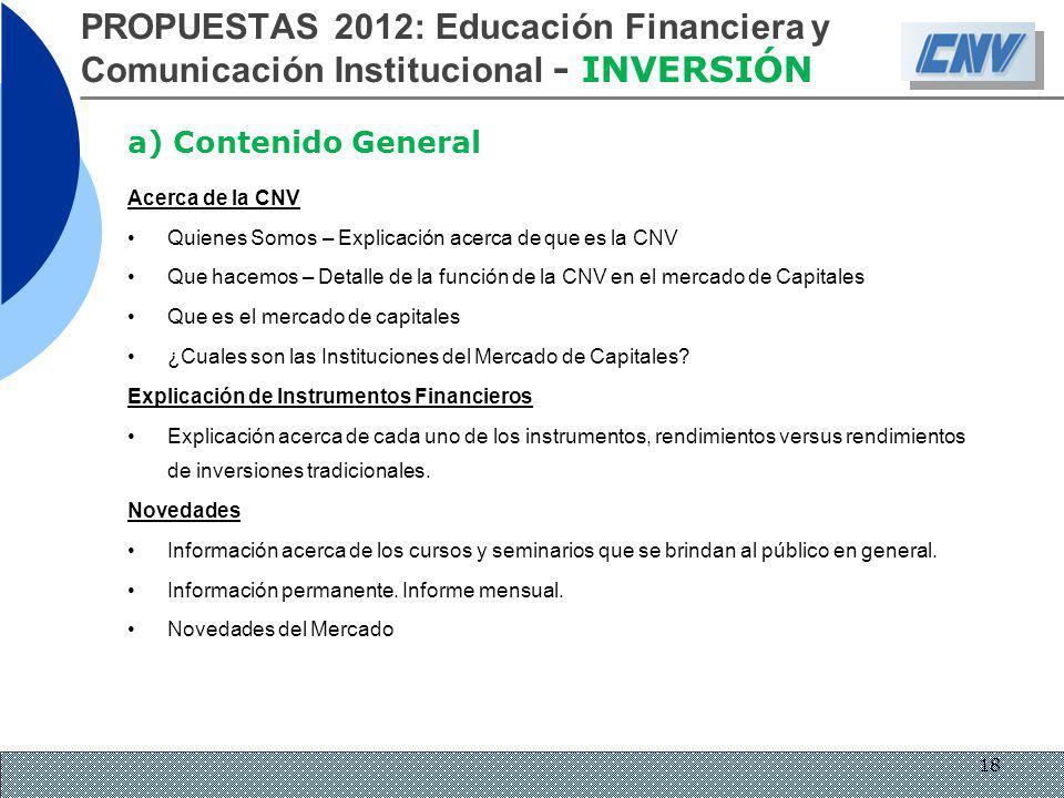 PROPUESTAS 2012: Educación Financiera y Comunicación Institucional - INVERSIÓN a) Contenido General Acerca de la CNV Quienes Somos – Explicación acerc