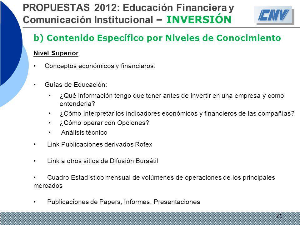 PROPUESTAS 2012: Educación Financiera y Comunicación Institucional – INVERSIÓN b) Contenido Específico por Niveles de Conocimiento Nivel Superior Conc