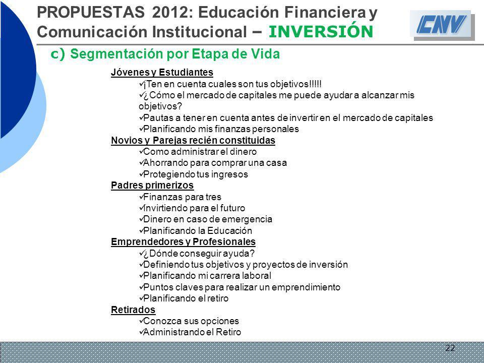 PROPUESTAS 2012: Educación Financiera y Comunicación Institucional – INVERSIÓN c) Segmentación por Etapa de Vida Jóvenes y Estudiantes ¡Ten en cuenta