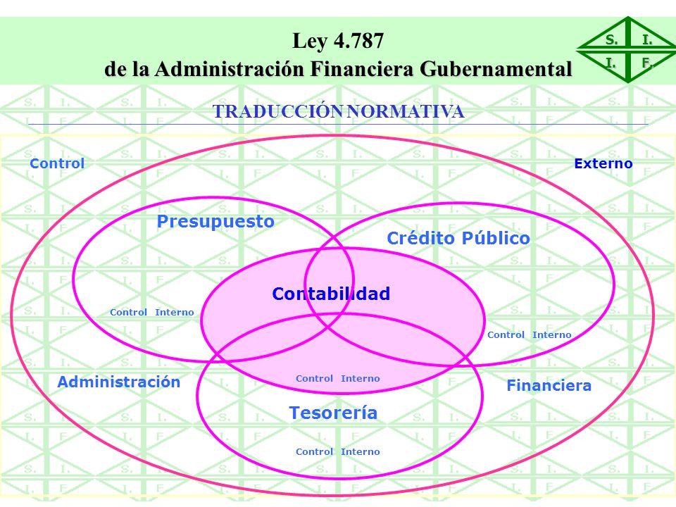 S.I. I. F. Ley 4.787 de la Administración Financiera Gubernamental TRADUCCIÓN NORMATIVA Contabilidad Tesorería Presupuesto Crédito Público Control Int