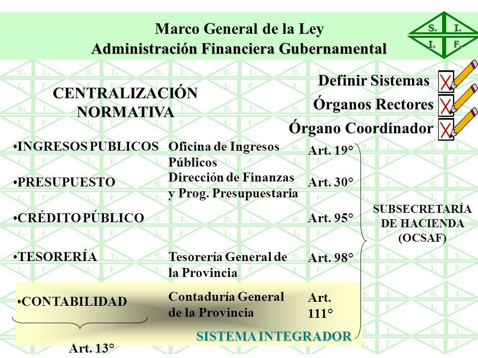 S.I. I. F. Marco General de la Ley Administración Financiera Gubernamental CENTRALIZACIÓN NORMATIVA Definir Sistemas Órganos Rectores Órgano Coordinad