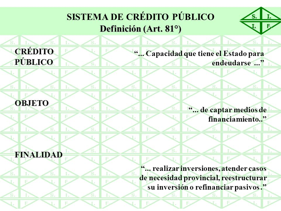 S.I. I. F. SISTEMA DE CRÉDITO PÚBLICO Definición (Art. 81°) CRÉDITO PÚBLICO OBJETO FINALIDAD... Capacidad que tiene el Estado para endeudarse...... de