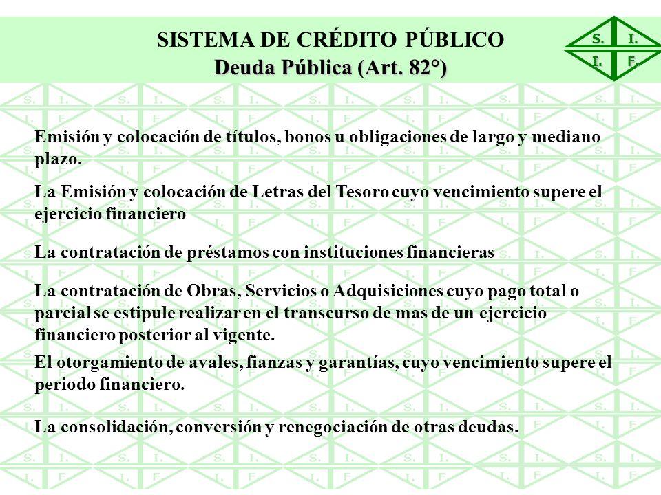 S.I.I. F. SISTEMA DE CRÉDITO PÚBLICO Deuda Pública (Art.