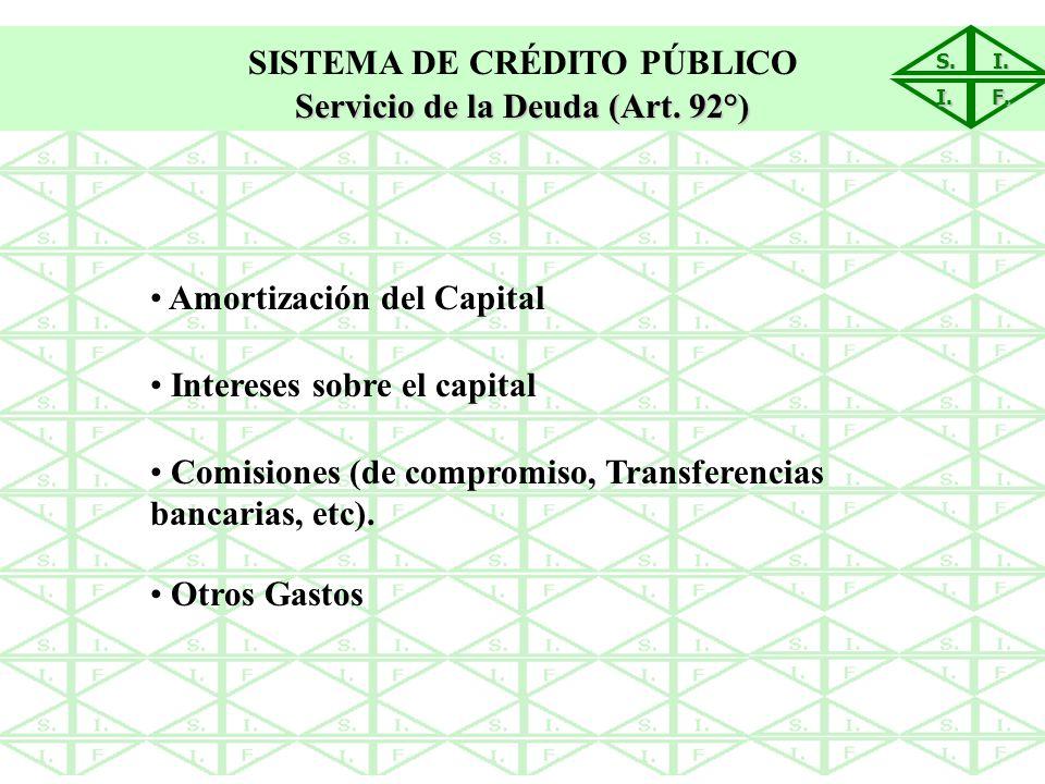 S.I. I. F. SISTEMA DE CRÉDITO PÚBLICO Servicio de la Deuda (Art. 92°) Amortización del Capital Intereses sobre el capital Comisiones (de compromiso, T