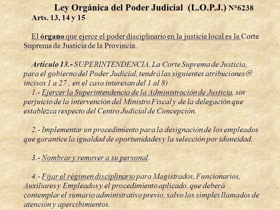 Ley Orgánica del Poder Judicial (L.O.P.J.) N°6238 Arts. 13, 14 y 15 El órgano que ejerce el poder disciplinario en la justicia local es la Corte Supre