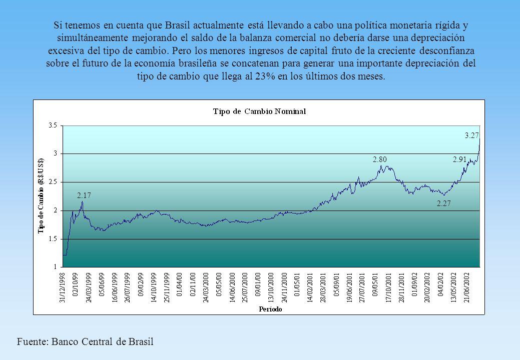 Si tenemos en cuenta que Brasil actualmente está llevando a cabo una política monetaria rígida y simultáneamente mejorando el saldo de la balanza comercial no debería darse una depreciación excesiva del tipo de cambio.