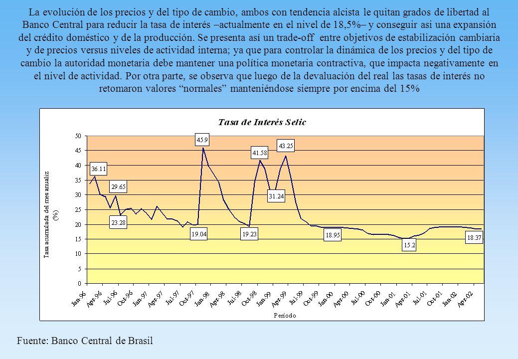 La evolución de los precios y del tipo de cambio, ambos con tendencia alcista le quitan grados de libertad al Banco Central para reducir la tasa de interés –actualmente en el nivel de 18,5%– y conseguir asi una expansión del crédito doméstico y de la producción.