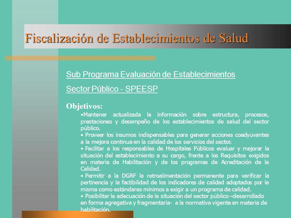 Fiscalización de Establecimientos de Salud Sub Programa Evaluación de Establecimientos Sector Público - SPEESP Objetivos: Mantener actualizada la info