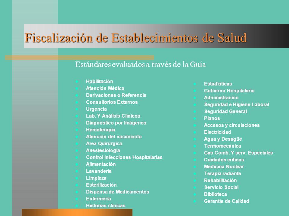 Fiscalización de Establecimientos de Salud Habilitación Atención Médica Derivaciones o Referencia Consultorios Externos Urgencia Lab.
