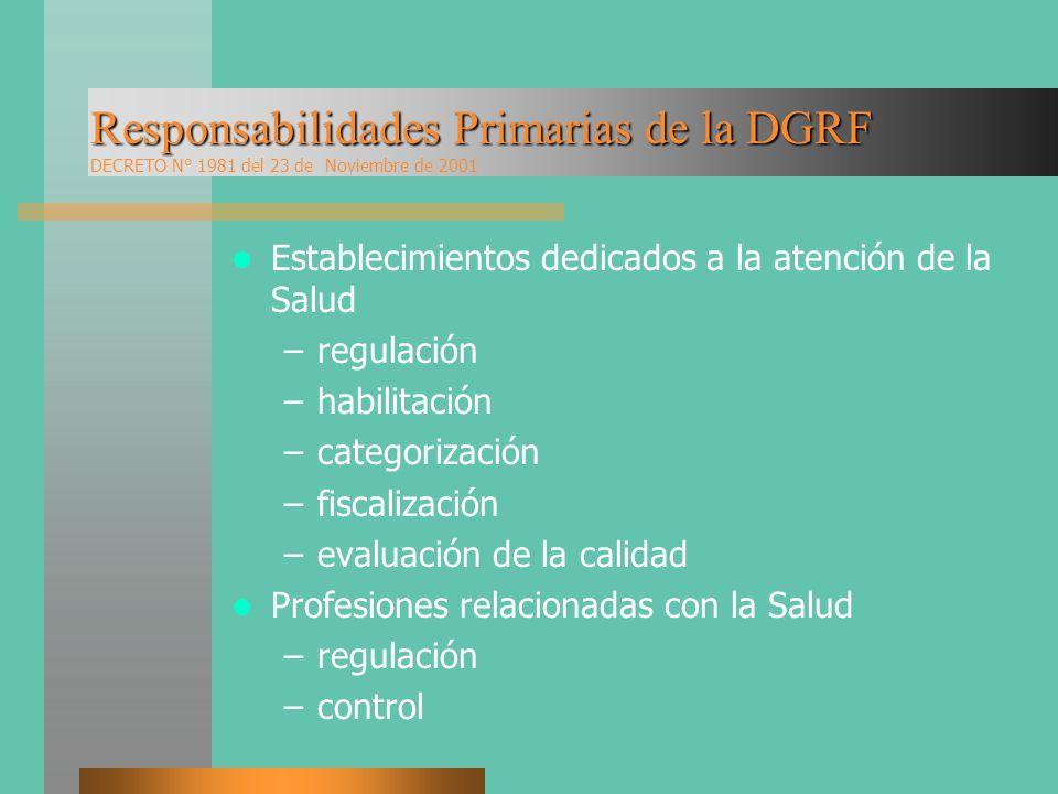 Responsabilidades Primarias de la DGRF Responsabilidades Primarias de la DGRF DECRETO N° 1981 del 23 de Noviembre de 2001 Establecimientos dedicados a