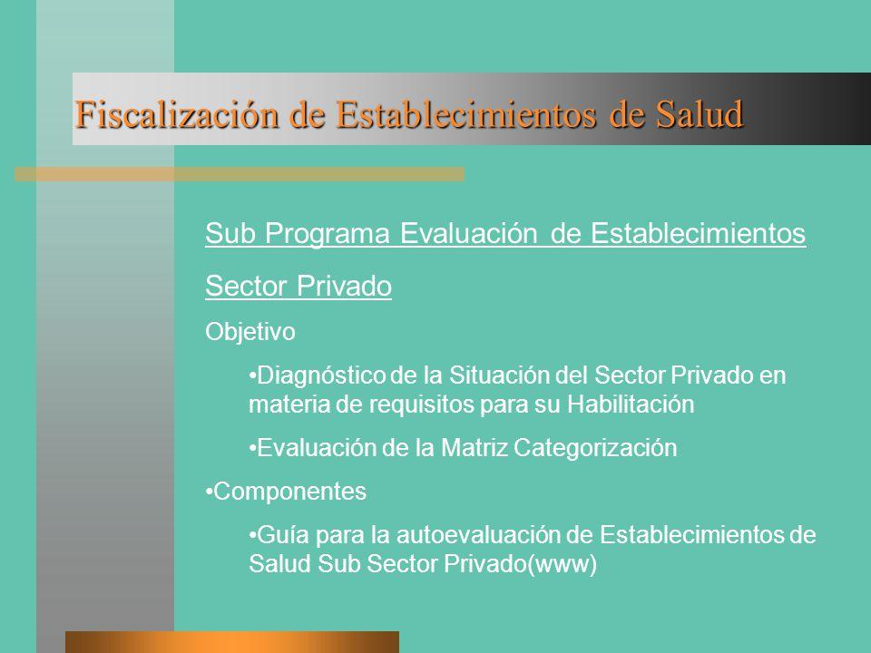 Fiscalización de Establecimientos de Salud Sub Programa Evaluación de Establecimientos Sector Privado Objetivo Diagnóstico de la Situación del Sector