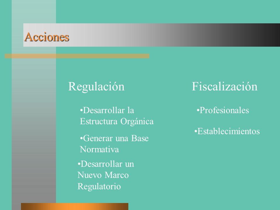 Acciones RegulaciónFiscalización Desarrollar la Estructura Orgánica Generar una Base Normativa Desarrollar un Nuevo Marco Regulatorio Profesionales Establecimientos