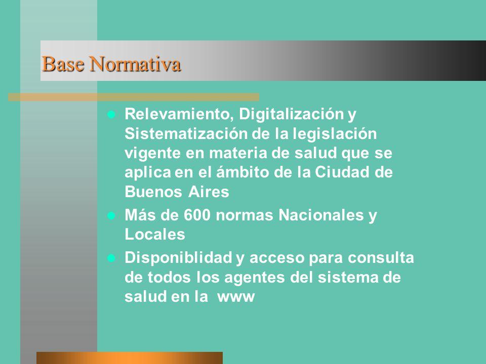 Base Normativa Relevamiento, Digitalización y Sistematización de la legislación vigente en materia de salud que se aplica en el ámbito de la Ciudad de