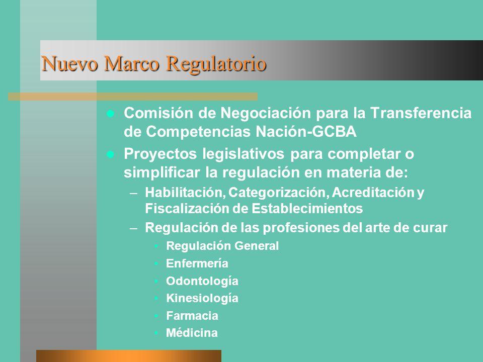 Nuevo Marco Regulatorio Comisión de Negociación para la Transferencia de Competencias Nación-GCBA Proyectos legislativos para completar o simplificar