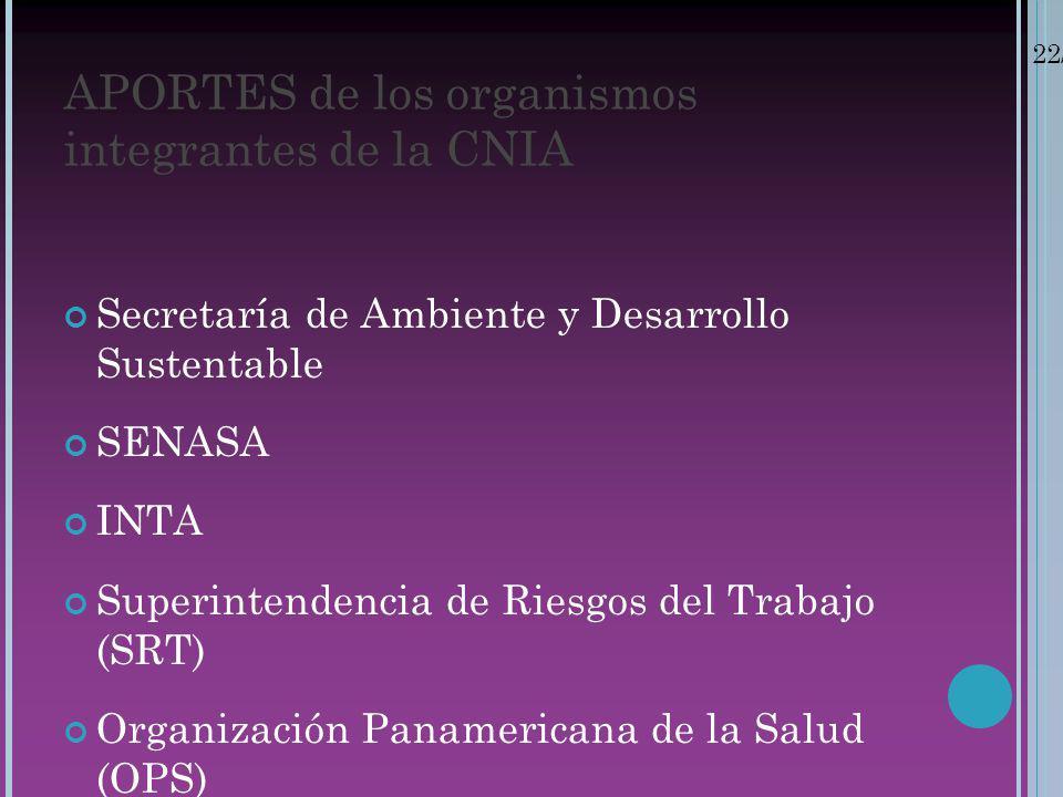22/07/10 APORTES de los organismos integrantes de la CNIA Secretaría de Ambiente y Desarrollo Sustentable SENASA INTA Superintendencia de Riesgos del