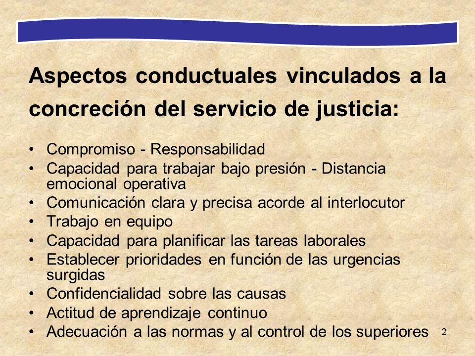 2 Aspectos conductuales vinculados a la concreción del servicio de justicia: Compromiso - Responsabilidad Capacidad para trabajar bajo presión - Dista