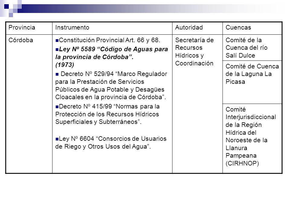 ProvinciaInstrumentoAutoridadCuencas Córdoba Constitución Provincial Art. 66 y 68. Ley Nº 5589 Código de Aguas para la provincia de Córdoba. (1973) De