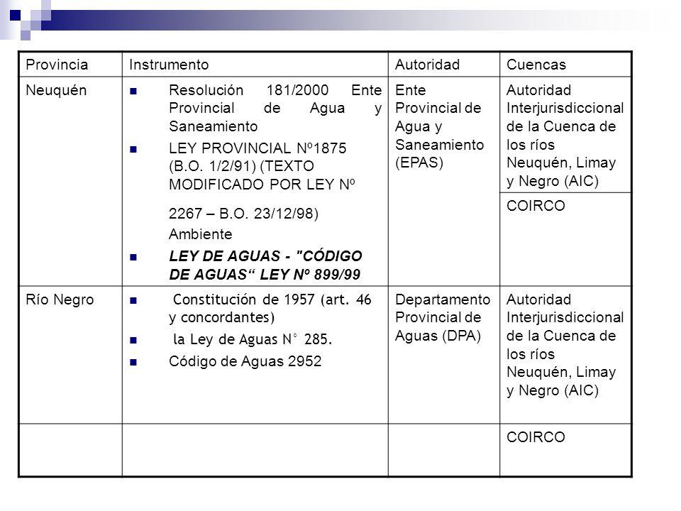ProvinciaInstrumentoAutoridadCuencas Neuquén Resolución 181/2000 Ente Provincial de Agua y Saneamiento LEY PROVINCIAL Nº1875 (B.O. 1/2/91) (TEXTO MODI
