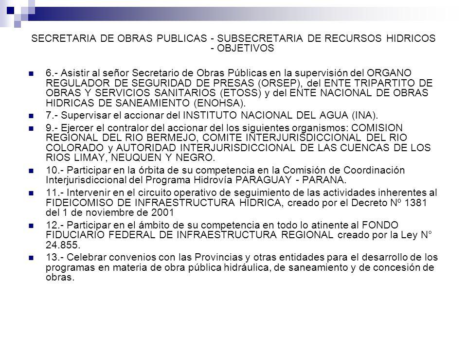 SECRETARIA DE OBRAS PUBLICAS - SUBSECRETARIA DE RECURSOS HIDRICOS - OBJETIVOS 6.- Asistir al señor Secretario de Obras Públicas en la supervisión del