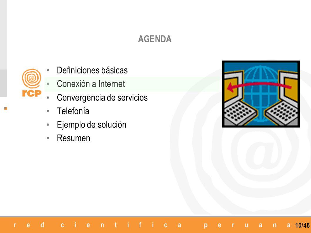 10/48 AGENDA Definiciones básicas Conexión a Internet Convergencia de servicios Telefonía Ejemplo de solución Resumen