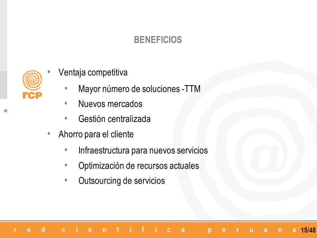 15/48 BENEFICIOS Ventaja competitiva Mayor número de soluciones -TTM Nuevos mercados Gestión centralizada Ahorro para el cliente Infraestructura para