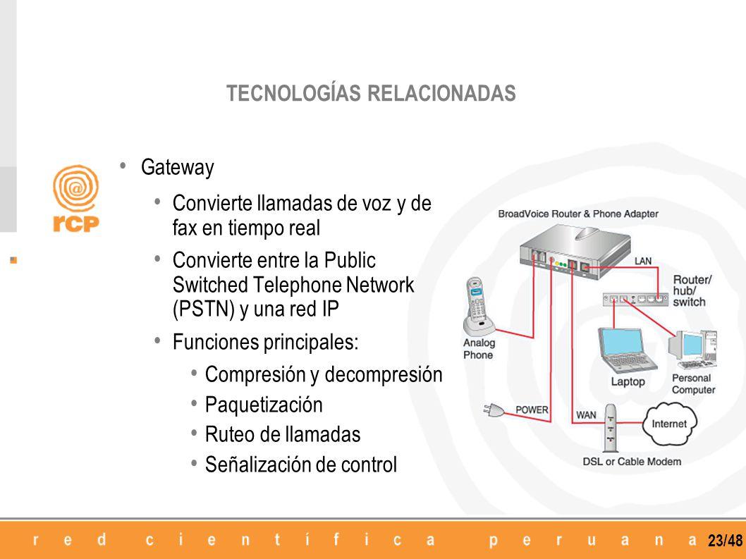 23/48 Gateway Convierte llamadas de voz y de fax en tiempo real Convierte entre la Public Switched Telephone Network (PSTN) y una red IP Funciones pri