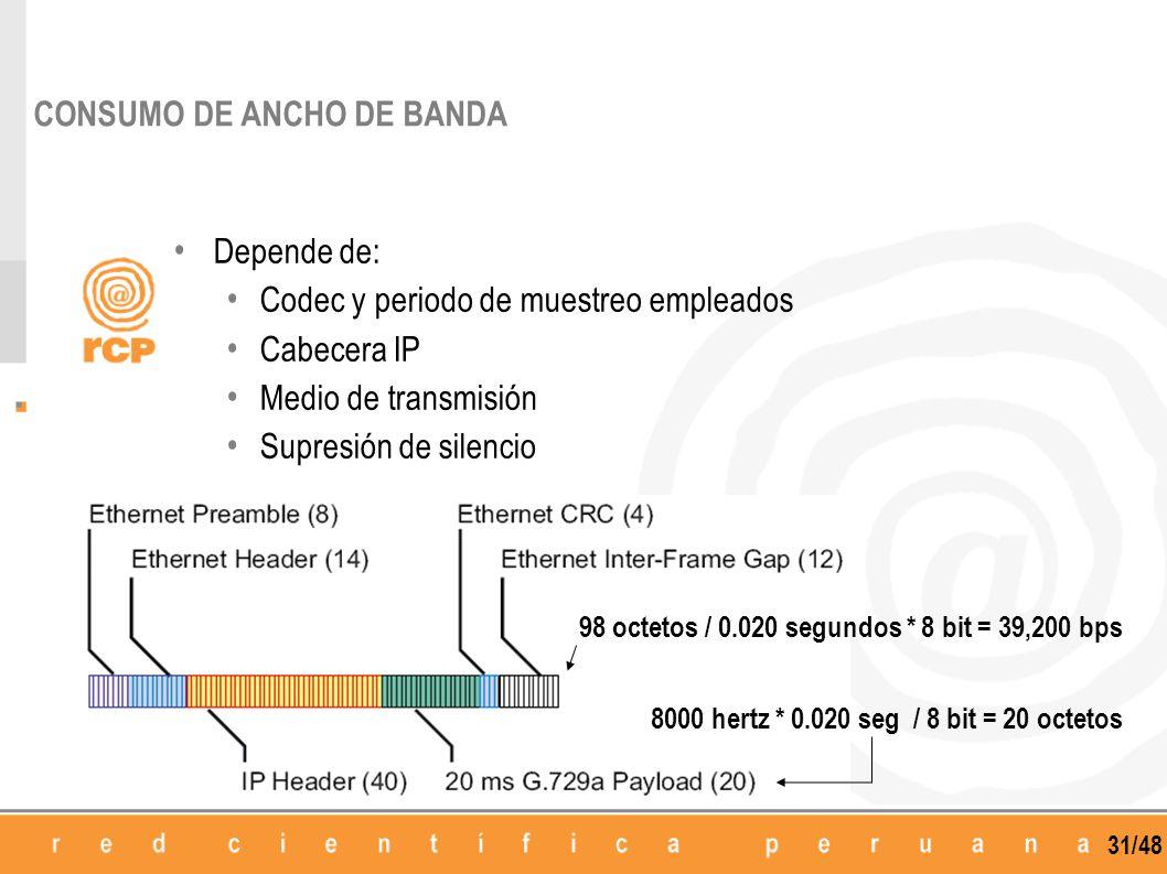31/48 CONSUMO DE ANCHO DE BANDA Depende de: Codec y periodo de muestreo empleados Cabecera IP Medio de transmisión Supresión de silencio 8000 hertz *