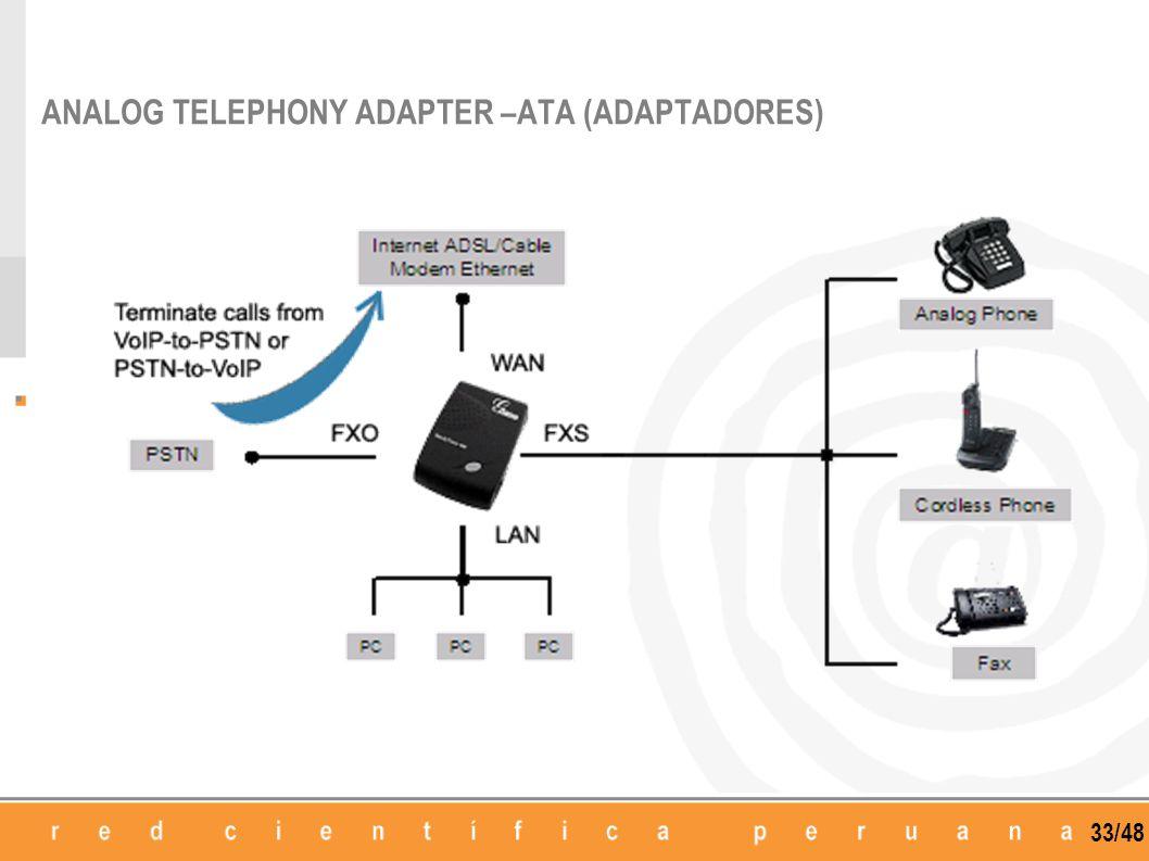33/48 ANALOG TELEPHONY ADAPTER –ATA (ADAPTADORES)