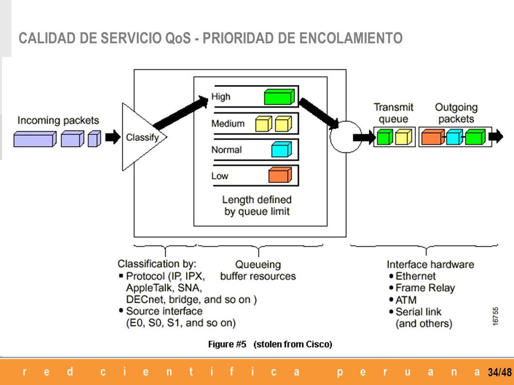 34/48 CALIDAD DE SERVICIO QoS - PRIORIDAD DE ENCOLAMIENTO