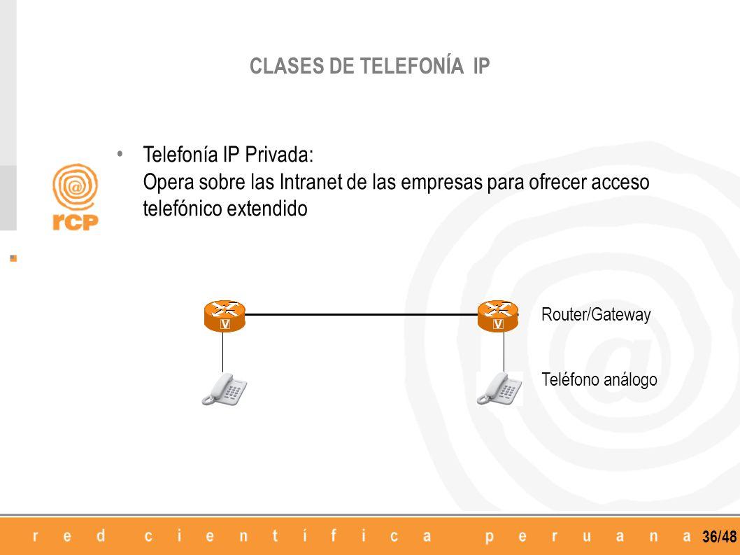 36/48 Telefonía IP Privada: Opera sobre las Intranet de las empresas para ofrecer acceso telefónico extendido VV Router/Gateway Teléfono análogo CLASE