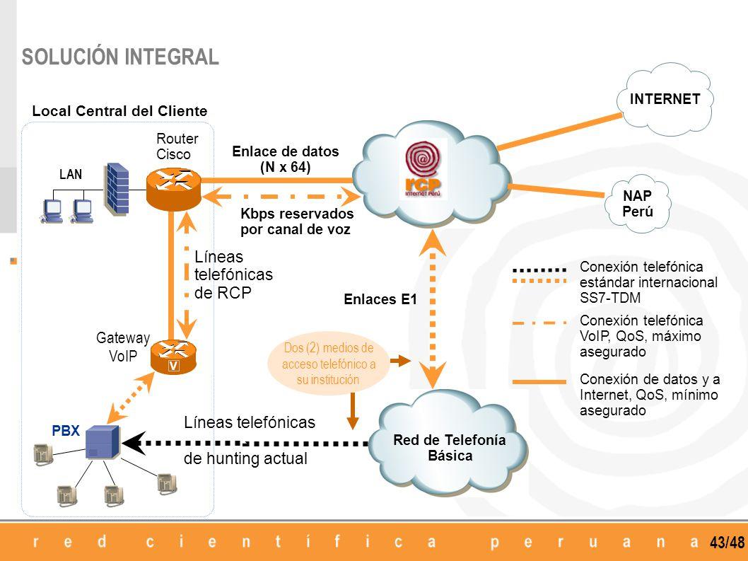 43/48 Local Central del Cliente INTERNET NAP Perú Enlace de datos (N x 64) PBX Gateway VoIP Router Cisco Líneas telefónicas de hunting actual Líneas t