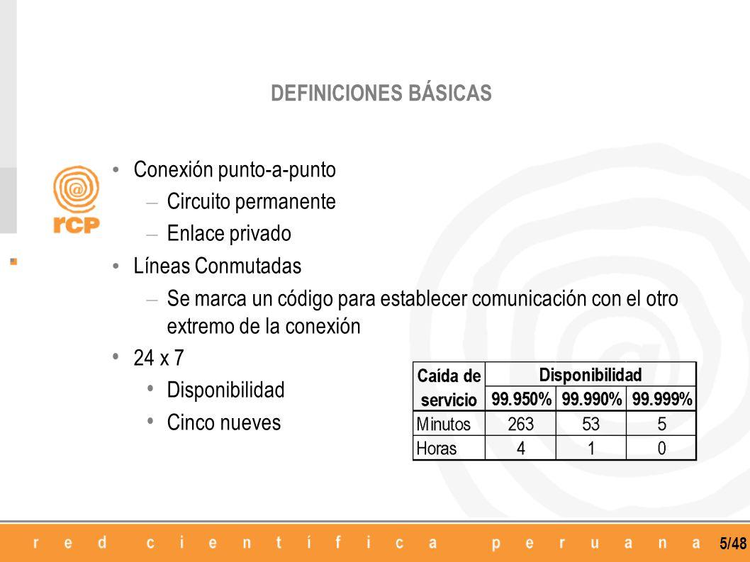 5/48 DEFINICIONES BÁSICAS Conexión punto-a-punto – Circuito permanente – Enlace privado Líneas Conmutadas – Se marca un código para establecer comunic