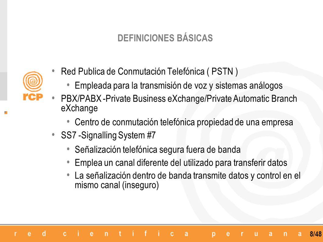 8/48 Red Publica de Conmutación Telefónica ( PSTN ) Empleada para la transmisión de voz y sistemas análogos PBX/PABX -Private Business eXchange/Privat