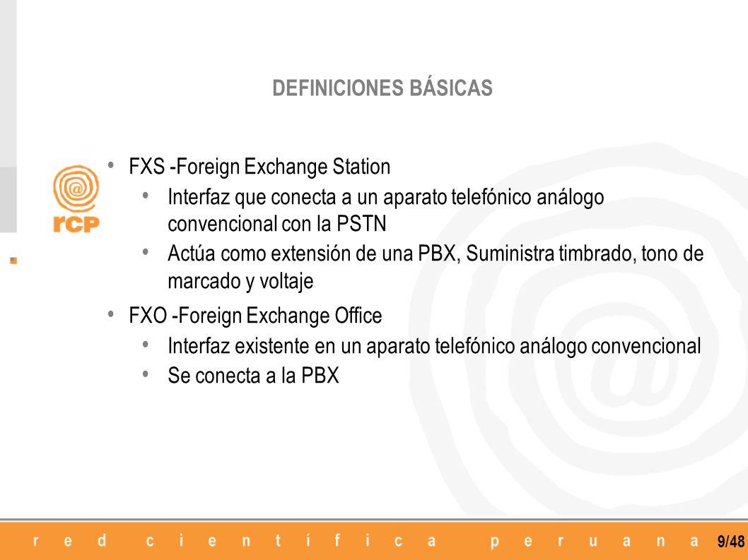 9/48 FXS -Foreign Exchange Station Interfaz que conecta a un aparato telefónico análogo convencional con la PSTN Actúa como extensión de una PBX, Sumi