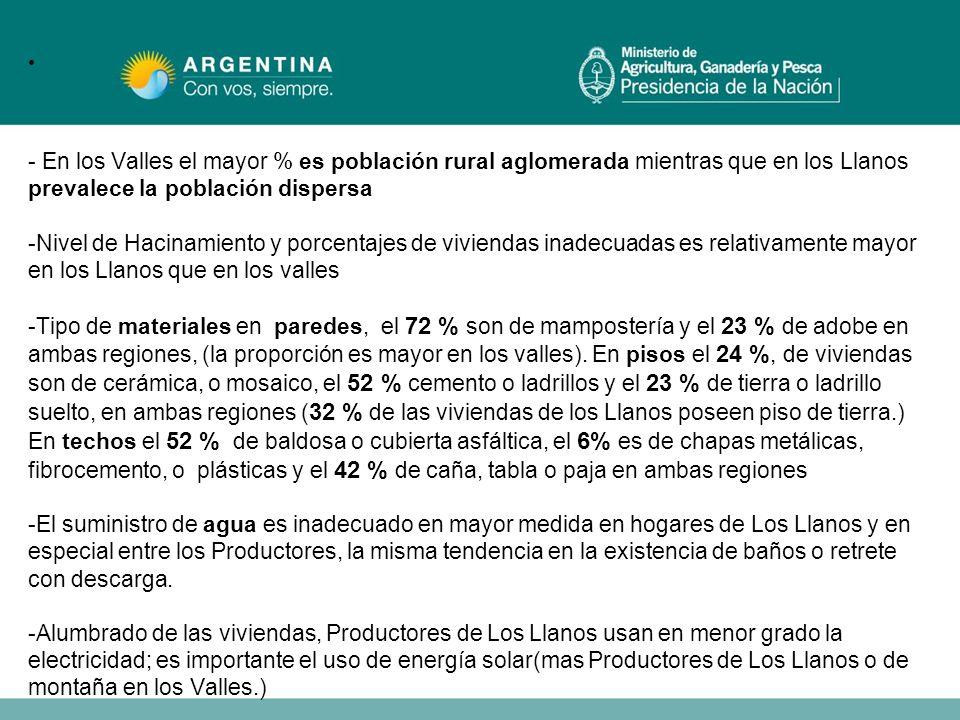 - En los Valles el mayor % es población rural aglomerada mientras que en los Llanos prevalece la población dispersa -Nivel de Hacinamiento y porcentaj