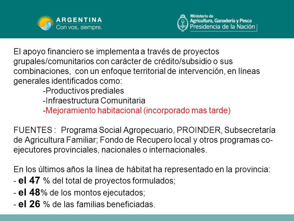 El apoyo financiero se implementa a través de proyectos grupales/comunitarios con carácter de crédito/subsidio o sus combinaciones, con un enfoque ter