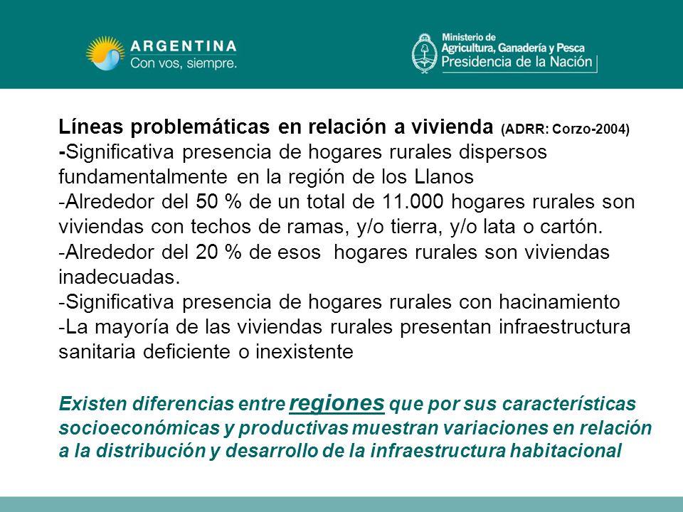 Líneas problemáticas en relación a vivienda (ADRR: Corzo-2004) -Significativa presencia de hogares rurales dispersos fundamentalmente en la región de
