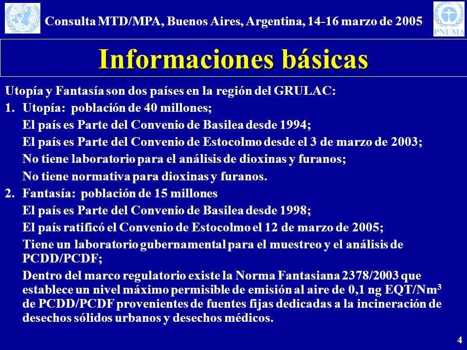 Consulta MTD/MPA, Buenos Aires, Argentina, 14-16 marzo de 2005 4 Informaciones básicas Utopía y Fantasía son dos países en la región del GRULAC: 1.Utopía: población de 40 millones; El país es Parte del Convenio de Basilea desde 1994; El país es Parte del Convenio de Estocolmo desde el 3 de marzo de 2003; No tiene laboratorio para el análisis de dioxinas y furanos; No tiene normativa para dioxinas y furanos.