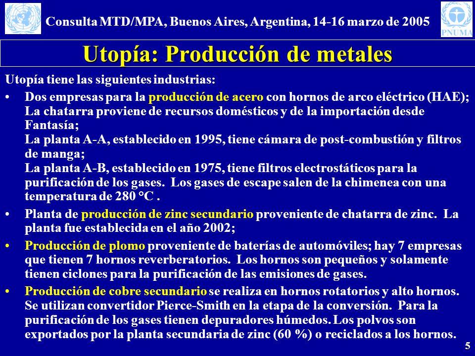 Consulta MTD/MPA, Buenos Aires, Argentina, 14-16 marzo de 2005 5 Utopía: Producción de metales Utopía tiene las siguientes industrias: Dos empresas para la producción de acero con hornos de arco eléctrico (HAE); La chatarra proviene de recursos domésticos y de la importación desde Fantasía; La planta A-A, establecido en 1995, tiene cámara de post-combustión y filtros de manga; La planta A-B, establecido en 1975, tiene filtros electrostáticos para la purificación de los gases.