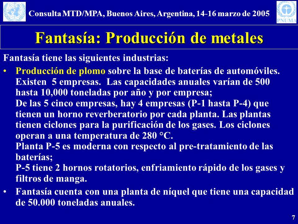 Consulta MTD/MPA, Buenos Aires, Argentina, 14-16 marzo de 2005 7 Fantasía: Producción de metales Fantasía tiene las siguientes industrias: Producción de plomo sobre la base de baterías de automóviles.