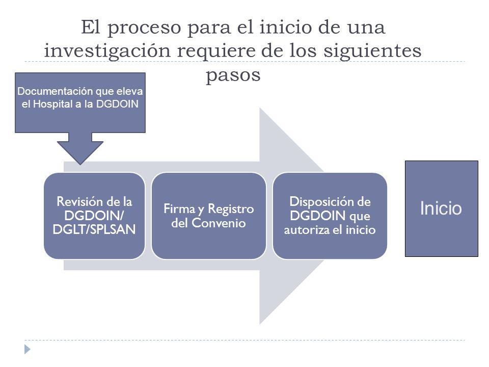 El proceso para el inicio de una investigación requiere de los siguientes pasos Inicio Revisión de la DGDOIN/ DGLT/SPLSAN Firma y Registro del Conveni