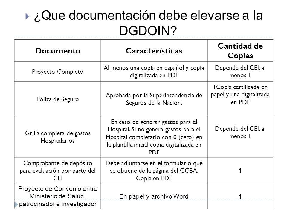 DocumentoCaracterísticas Cantidad de Copias Proyecto Completo Al menos una copia en español y copia digitalizada en PDF Depende del CEI, al menos 1 Pó