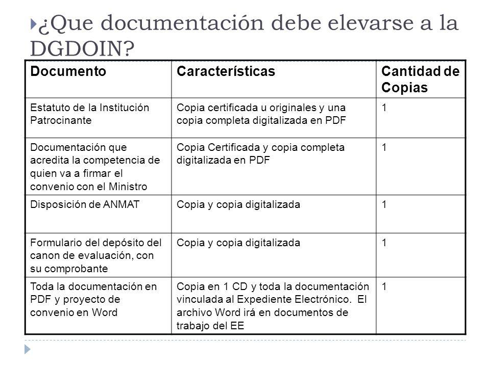 DocumentoCaracterísticasCantidad de Copias Estatuto de la Institución Patrocinante Copia certificada u originales y una copia completa digitalizada en