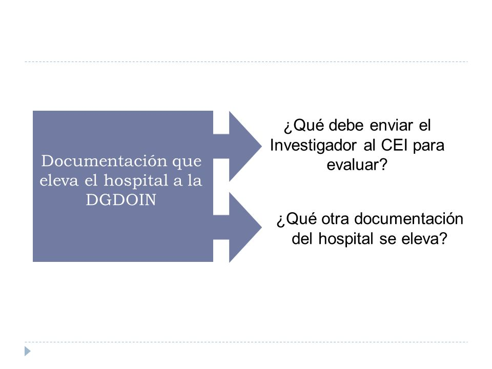 ¿Qué debe enviar el Investigador al CEI para evaluar? Documentación que eleva el hospital a la DGDOIN ¿Qué otra documentación del hospital se eleva?