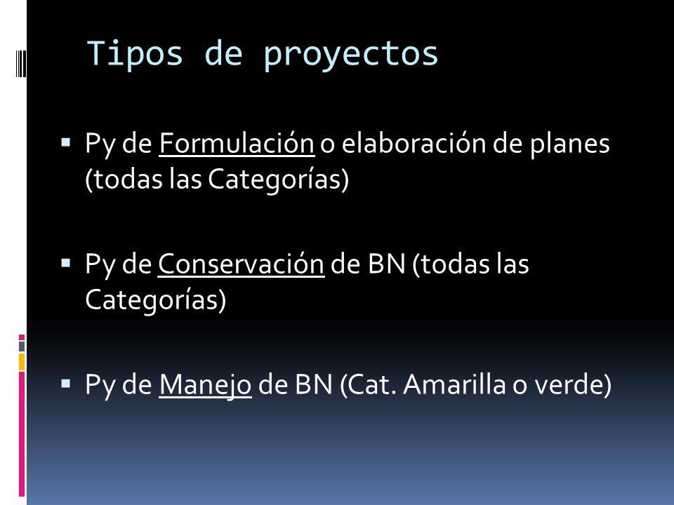 Tipos de proyectos Py de Formulación o elaboración de planes (todas las Categorías) Py de Conservación de BN (todas las Categorías) Py de Manejo de BN