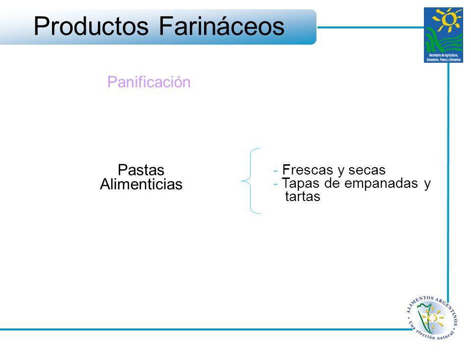 Panificación Pastas Alimenticias - Frescas y secas - Tapas de empanadas y tartas