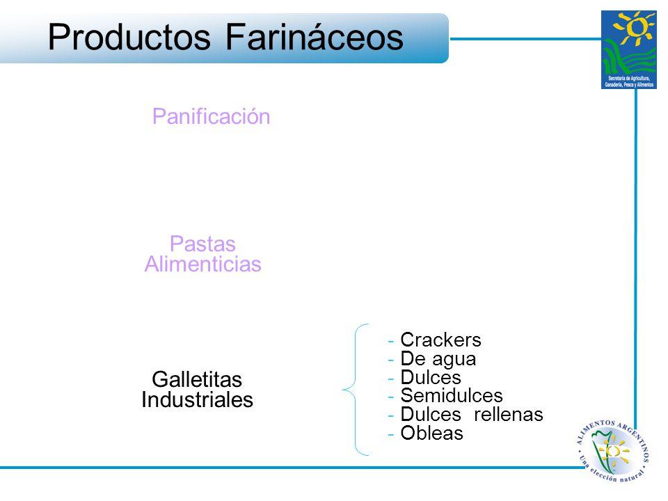 Galletitas Industriales Panificación Pastas Alimenticias - Crackers - De agua - Dulces - Semidulces - Dulces rellenas - Obleas