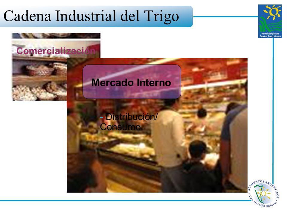 Cadena Industrial del Trigo Comercialización - Distribución/ Consumo Mercado Interno