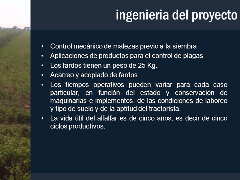 Control mecánico de malezas previo a la siembra Aplicaciones de productos para el control de plagas Los fardos tienen un peso de 25 Kg. Acarreo y acop