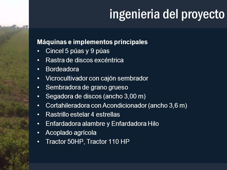 ingenieria del proyecto Máquinas e implementos principales Cincel 5 púas y 9 púas Rastra de discos excéntrica Bordeadora Vicrocultivador con cajón sem
